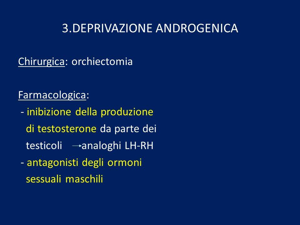 3.DEPRIVAZIONE ANDROGENICA Chirurgica: orchiectomia Farmacologica: - inibizione della produzione di testosterone da parte dei testicoli analoghi LH-RH