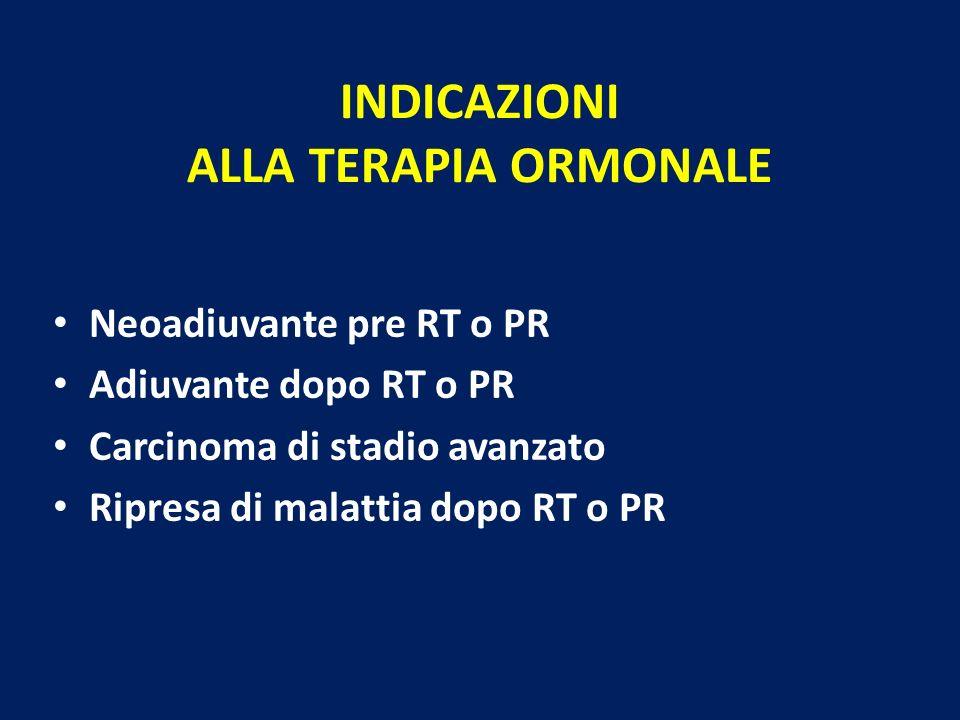 INDICAZIONI ALLA TERAPIA ORMONALE Neoadiuvante pre RT o PR Adiuvante dopo RT o PR Carcinoma di stadio avanzato Ripresa di malattia dopo RT o PR