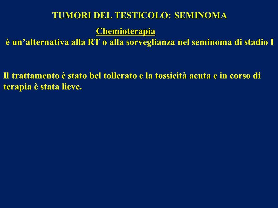 Chemioterapia è unalternativa alla RT o alla sorveglianza nel seminoma di stadio I Il trattamento è stato bel tollerato e la tossicità acuta e in cors