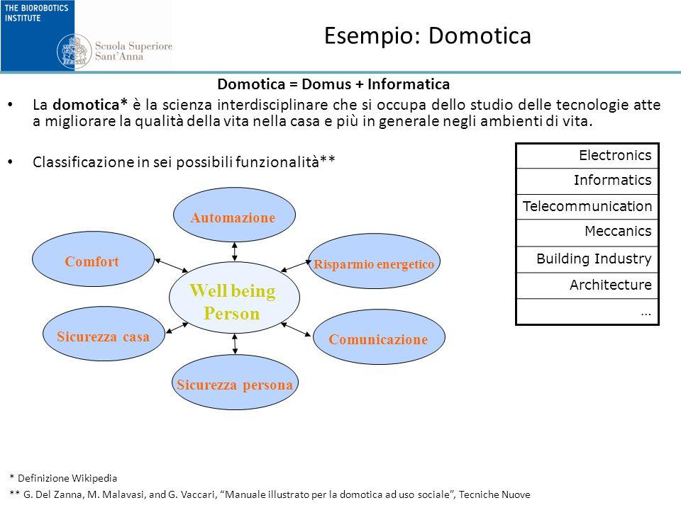 Esempio: Domotica Domotica = Domus + Informatica La domotica* è la scienza interdisciplinare che si occupa dello studio delle tecnologie atte a migliorare la qualità della vita nella casa e più in generale negli ambienti di vita.