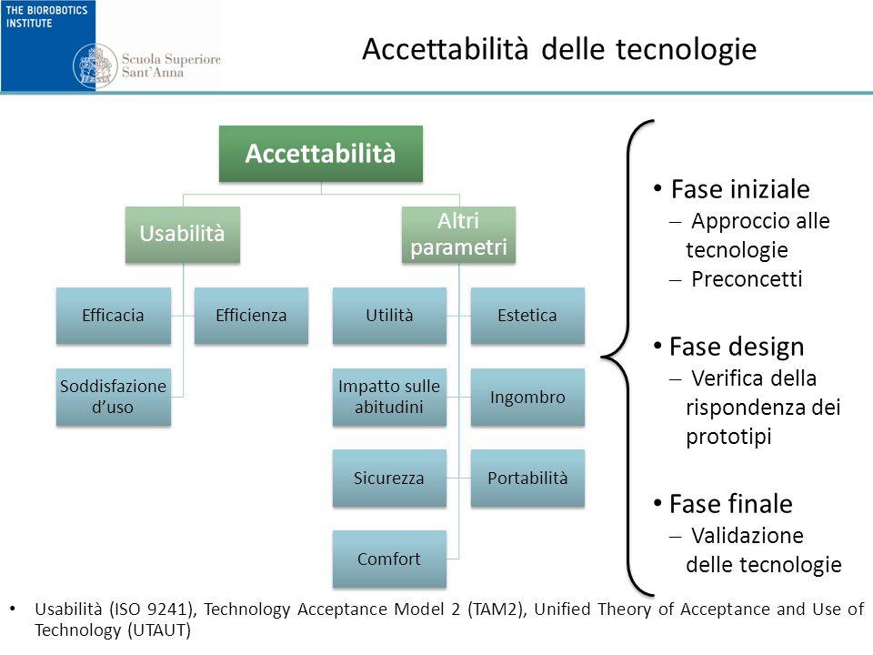 Accettabilità delle tecnologie Fase iniziale – Approccio alle tecnologie – Preconcetti Fase design – Verifica della rispondenza dei prototipi Fase finale – Validazione delle tecnologie Usabilità (ISO 9241), Technology Acceptance Model 2 (TAM2), Unified Theory of Acceptance and Use of Technology (UTAUT)