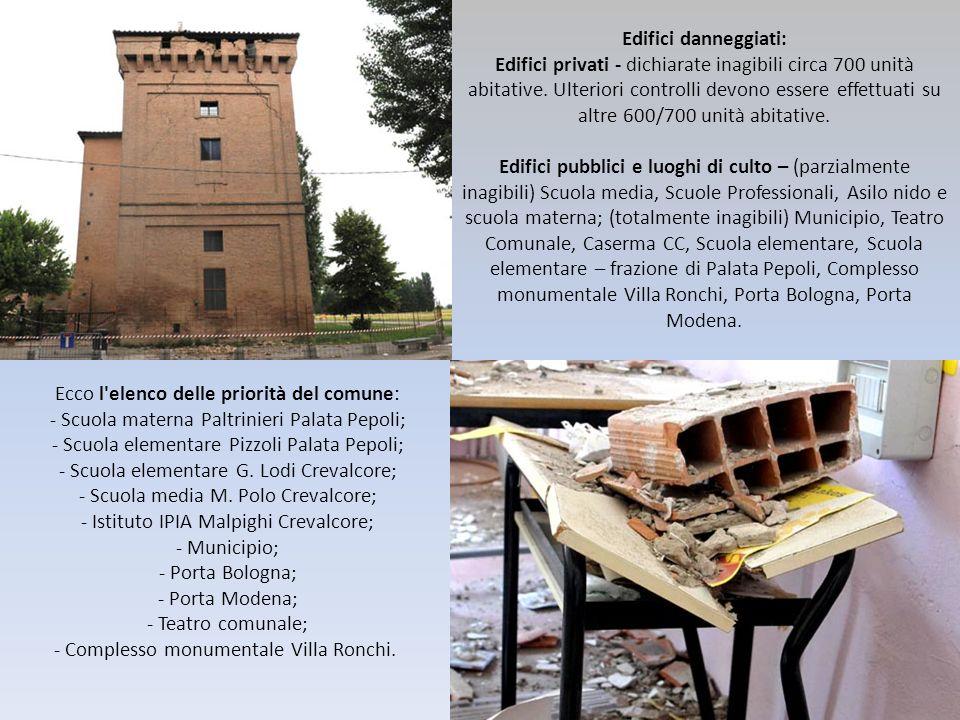 Edifici danneggiati: Edifici privati - dichiarate inagibili circa 700 unità abitative. Ulteriori controlli devono essere effettuati su altre 600/700 u