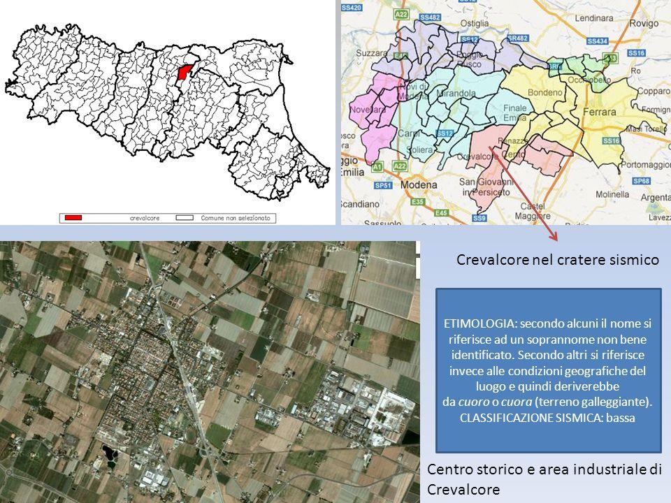 Crevalcore nel cratere sismico Centro storico e area industriale di Crevalcore ETIMOLOGIA: secondo alcuni il nome si riferisce ad un soprannome non be