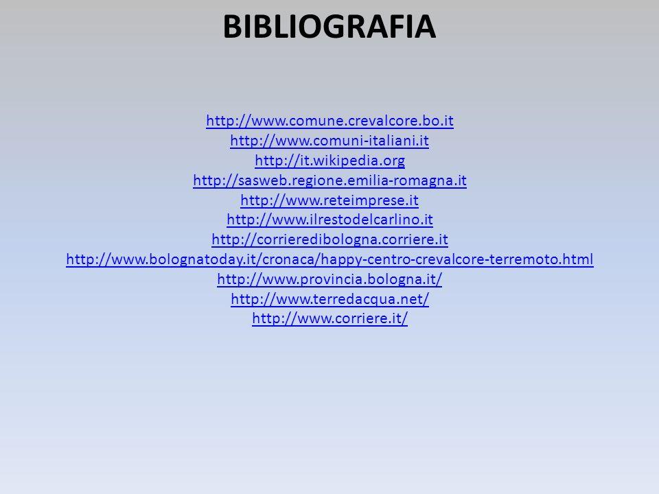 BIBLIOGRAFIA http://www.comune.crevalcore.bo.it http://www.comuni-italiani.it http://it.wikipedia.org http://sasweb.regione.emilia-romagna.it http://w
