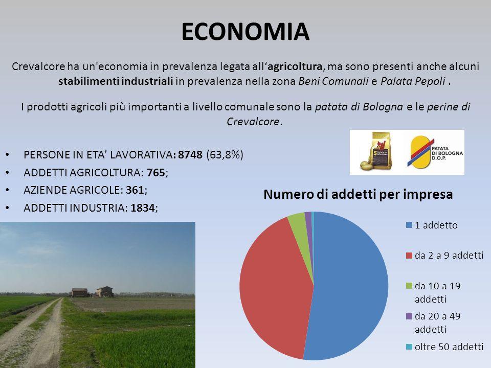 ECONOMIA Crevalcore ha un'economia in prevalenza legata allagricoltura, ma sono presenti anche alcuni stabilimenti industriali in prevalenza nella zon