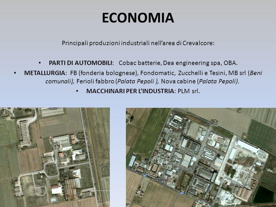 ECONOMIA Principali produzioni industriali nellarea di Crevalcore: PARTI DI AUTOMOBILI: Cobac batterie, Dea engineering spa, OBA. METALLURGIA: FB (fon