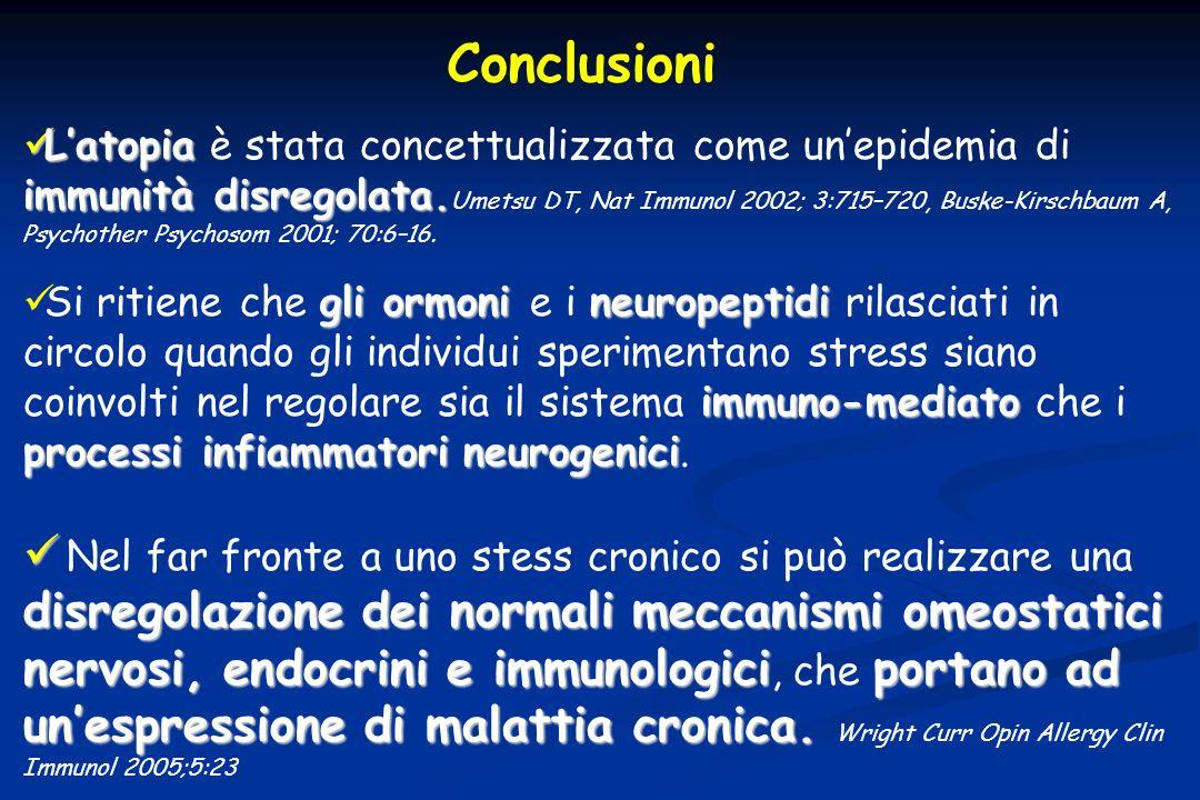 Latopia immunità disregolata. Latopia è stata concettualizzata come unepidemia di immunità disregolata. Umetsu DT, Nat Immunol 2002; 3:715–720, Buske-