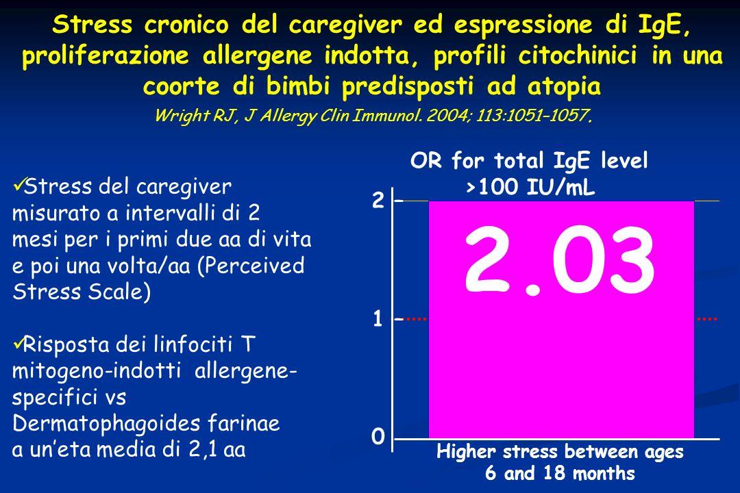Stress cronico del caregiver ed espressione di IgE, proliferazione allergene indotta, profili citochinici in una coorte di bimbi predisposti ad atopia