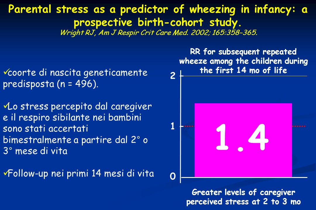 Parental stress as a predictor of wheezing in infancy: a prospective birth-cohort study. Wright RJ, Am J Respir Crit Care Med. 2002; 165:358–365. coor