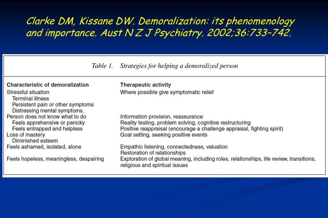 Clarke DM, Kissane DW. Demoralization: its phenomenology and importance. Aust N Z J Psychiatry. 2002;36:733–742.