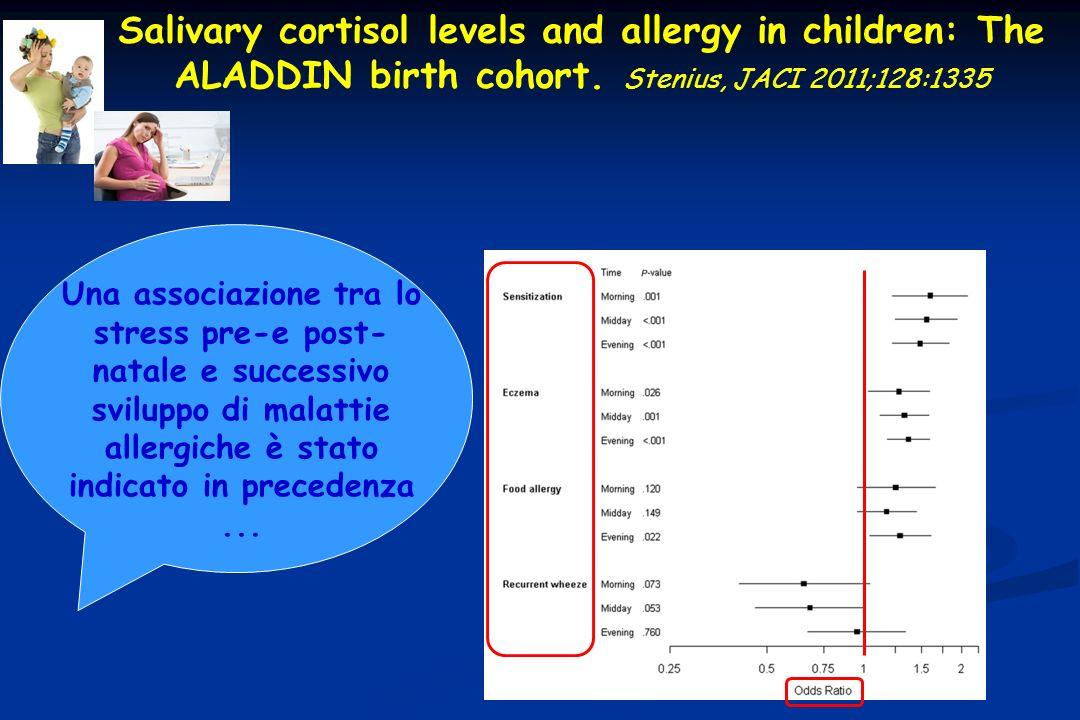 Una associazione tra lo stress pre-e post- natale e successivo sviluppo di malattie allergiche è stato indicato in precedenza...