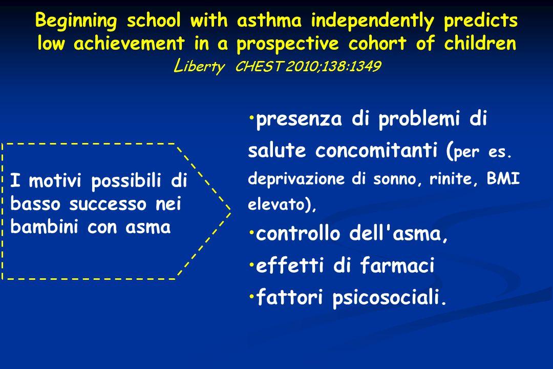presenza di problemi di salute concomitanti ( per es. deprivazione di sonno, rinite, BMI elevato), controllo dell'asma, effetti di farmaci fattori psi