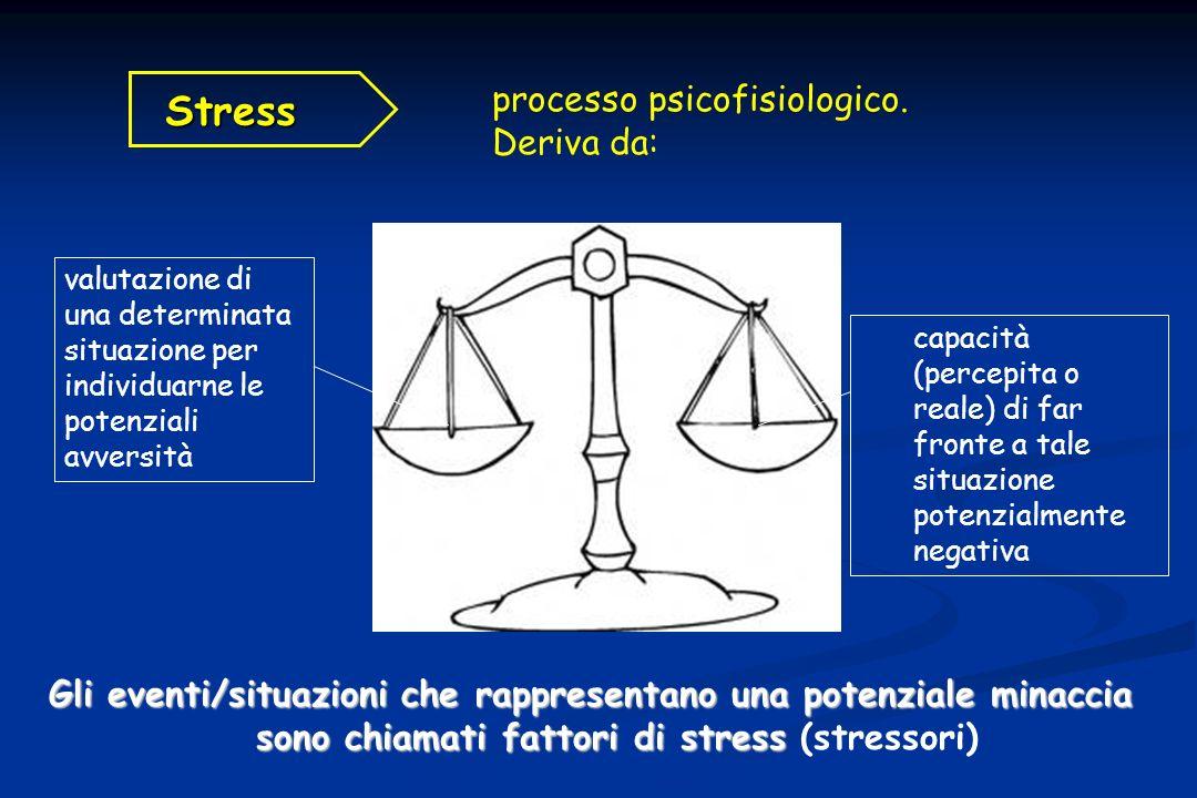 Gli eventi/situazioni che rappresentano una potenziale minaccia sono chiamati fattori di stress Gli eventi/situazioni che rappresentano una potenziale
