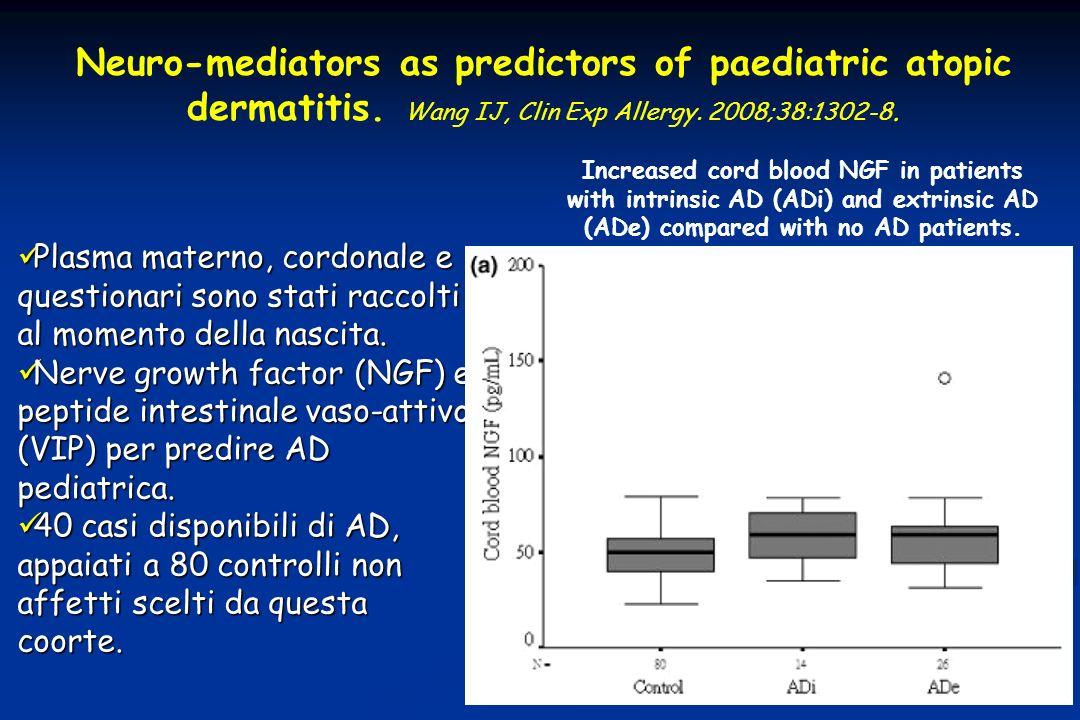Neuro-mediators as predictors of paediatric atopic dermatitis. Wang IJ, Clin Exp Allergy. 2008;38:1302-8. Plasma materno, cordonale e questionari sono