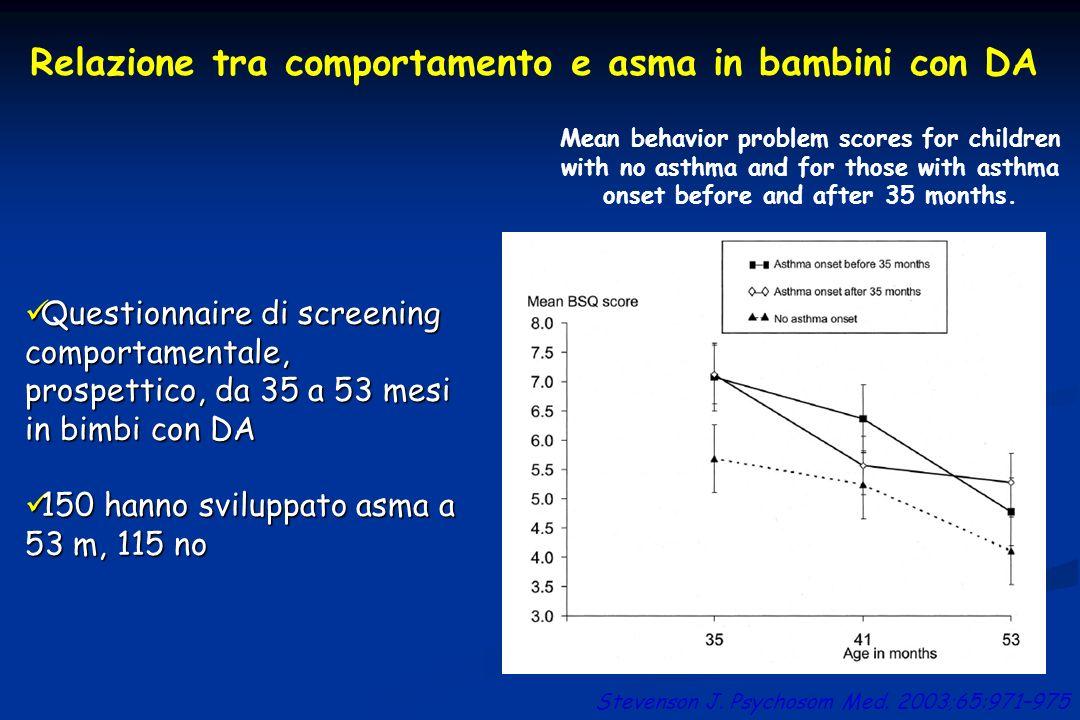 Relazione tra comportamento e asma in bambini con DA Questionnaire di screening comportamentale, prospettico, da 35 a 53 mesi in bimbi con DA Question