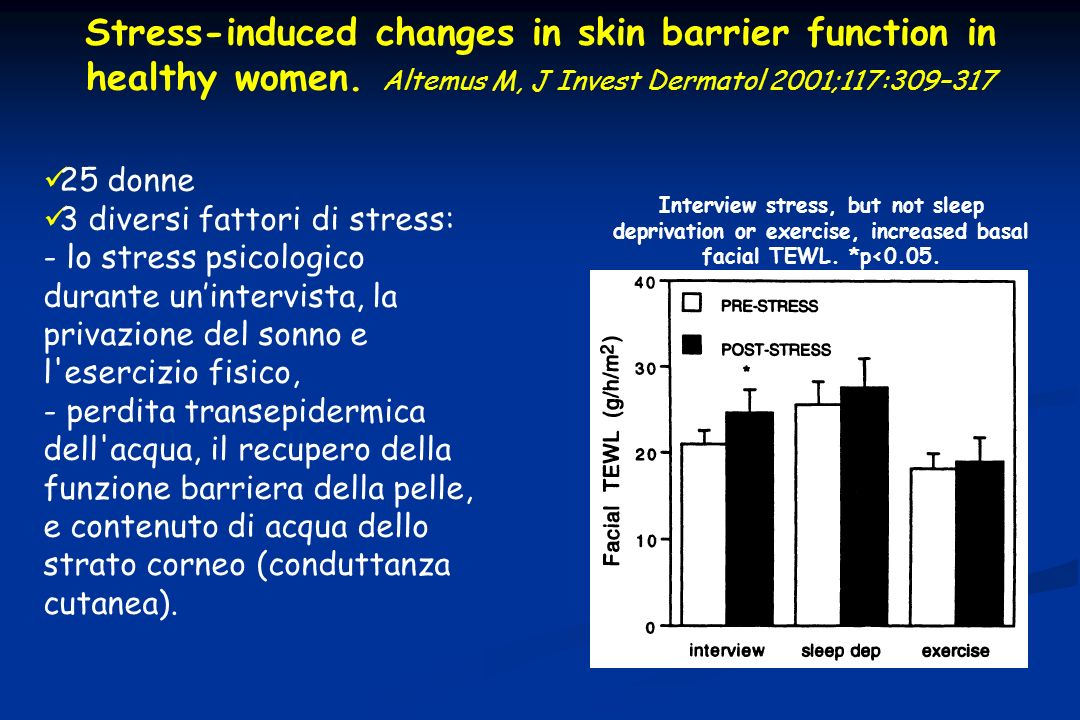 Stress-induced changes in skin barrier function in healthy women. Altemus M, J Invest Dermatol 2001;117:309–317 25 donne 3 diversi fattori di stress: