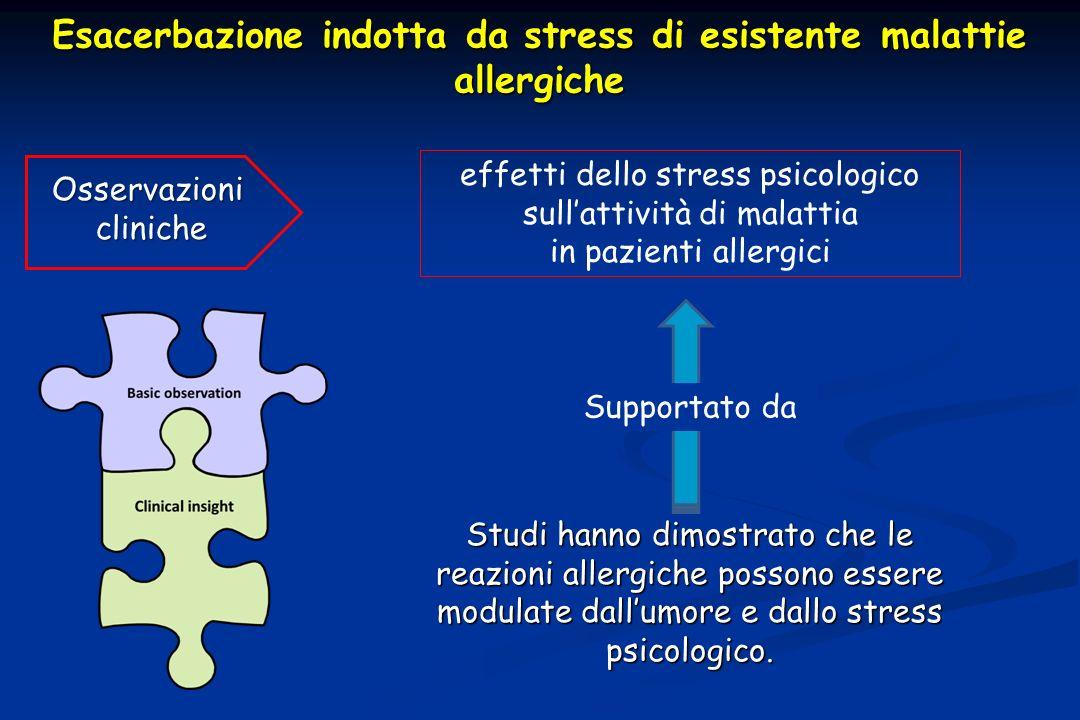 Esacerbazione indotta da stress di esistente malattie allergiche Supportato da Osservazioni cliniche cliniche effetti dello stress psicologico sullatt