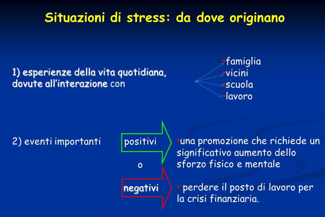 Situazioni di stress: da dove originano 1) esperienze della vita quotidiana, dovute allinterazione dovute allinterazione con 2) eventi importanti posi