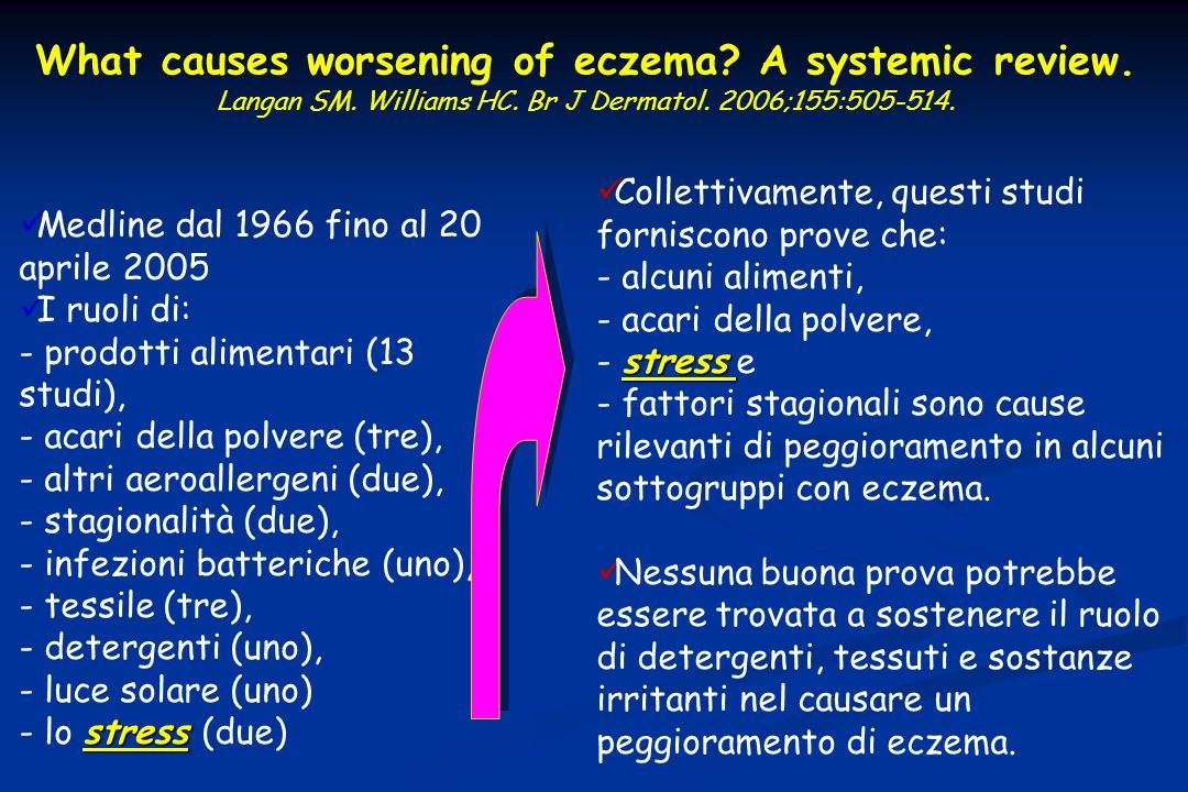 What causes worsening of eczema? A systemic review. Langan SM. Williams HC. Br J Dermatol. 2006;155:505-514. Medline dal 1966 fino al 20 aprile 2005 I