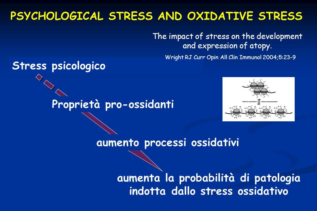 PSYCHOLOGICAL STRESS AND OXIDATIVE STRESS Stress psicologico Proprietà pro-ossidanti aumento processi ossidativi aumenta la probabilità di patologia i