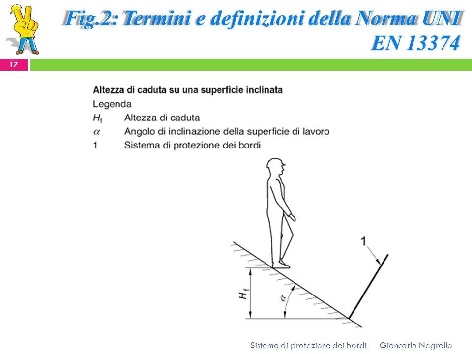 Fig.2: Termini e definizioni della Norma UNI EN 13374 Giancarlo Negrello 17 Sistema di protezione dei bordi