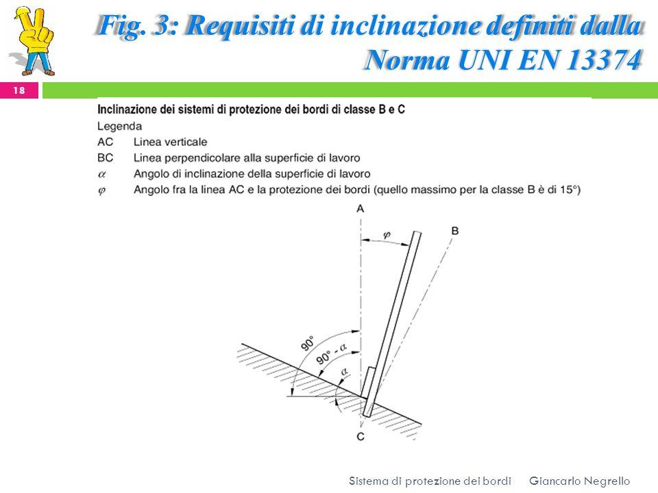Fig. 3: Requisiti di inclinazione definiti dalla Norma UNI EN 13374 Giancarlo Negrello 18 Sistema di protezione dei bordi