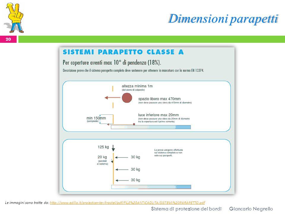 Dimensioni parapetti Giancarlo Negrello 20 Sistema di protezione dei bordi Le immagini sono tratte da: http://www.edilio.it/projectcenter/tractel/pdf/