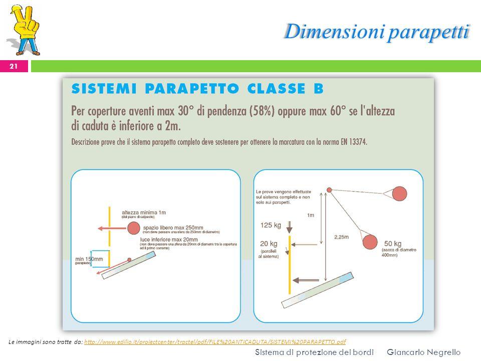 Dimensioni parapetti Giancarlo Negrello 21 Sistema di protezione dei bordi Le immagini sono tratte da: http://www.edilio.it/projectcenter/tractel/pdf/