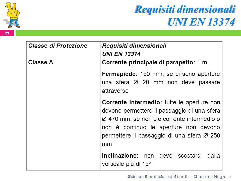 Requisiti dimensionali UNI EN 13374 Classe di Protezione Requisiti dimensionali UNI EN 13374 Classe ACorrente principale di parapetto: 1 m Fermapiede: