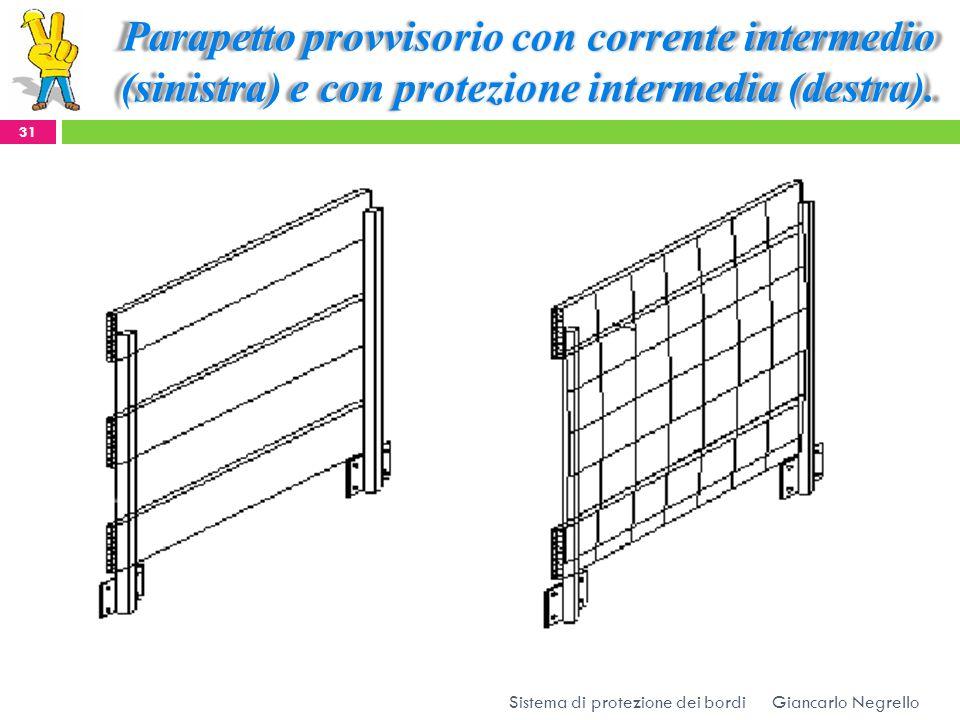 Parapetto provvisorio con corrente intermedio (sinistra) e con protezione intermedia (destra). Giancarlo Negrello 31 Sistema di protezione dei bordi