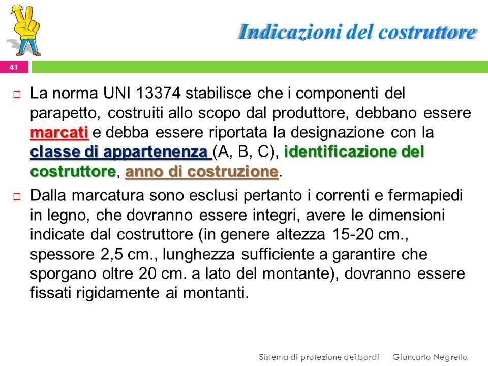 Indicazioni del costruttore Giancarlo Negrello Sistema di protezione dei bordi 41 marcati classe di appartenenza identificazione del costruttoreanno d