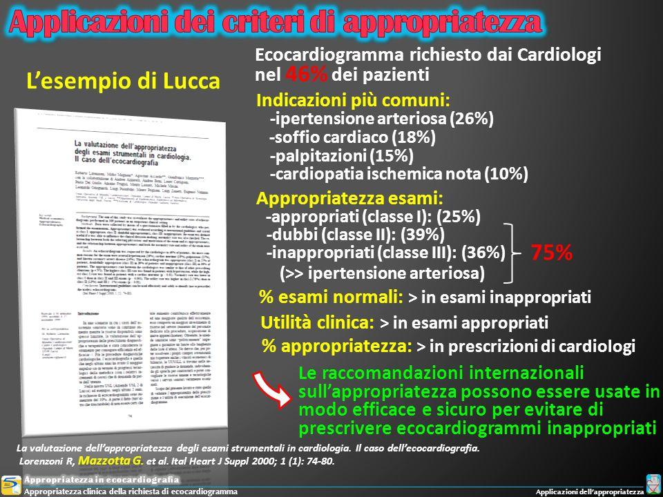 Ecocardiogramma richiesto dai Cardiologi nel 46% dei pazienti La valutazione dellappropriatezza degli esami strumentali in cardiologia. Il caso dellec