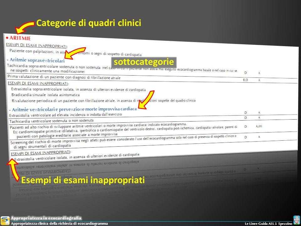 Categorie di quadri clinici sottocategorie Esempi di esami inappropriati Appropriatezza clinica della richiesta di ecocardiogramma Le Linee Guida ASL