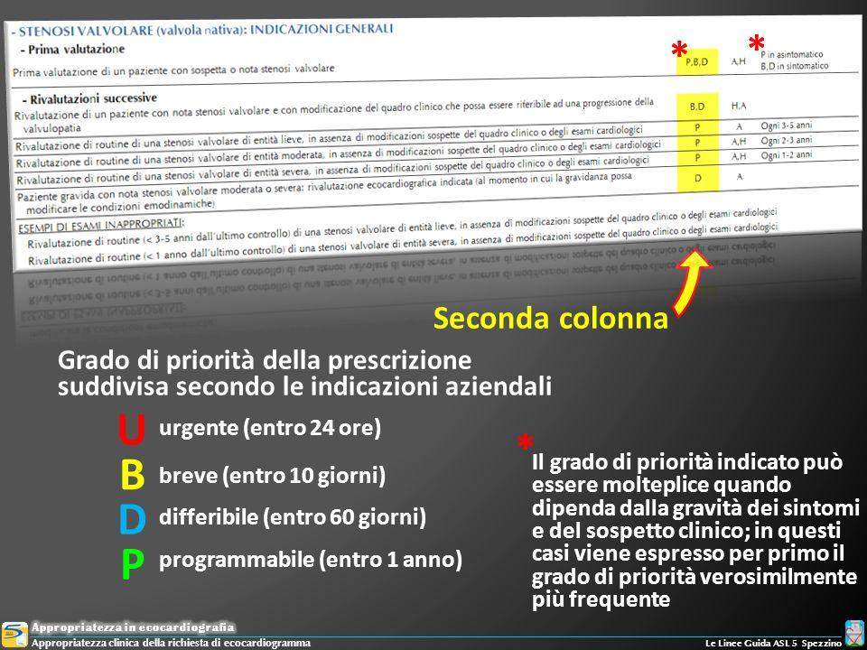 Seconda colonna Grado di priorità della prescrizione suddivisa secondo le indicazioni aziendali urgente (entro 24 ore) U B breve (entro 10 giorni) D P
