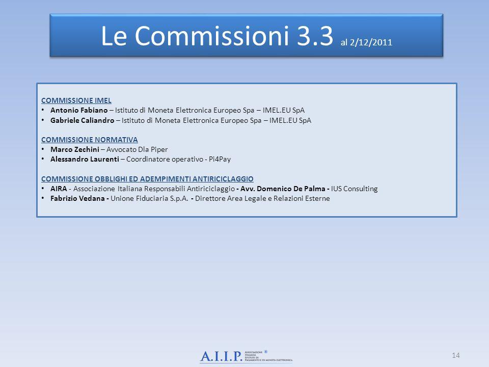 Le Commissioni 3.3 al 2/12/2011 COMMISSIONE IMEL Antonio Fabiano – Istituto di Moneta Elettronica Europeo Spa – IMEL.EU SpA Gabriele Caliandro – Istit