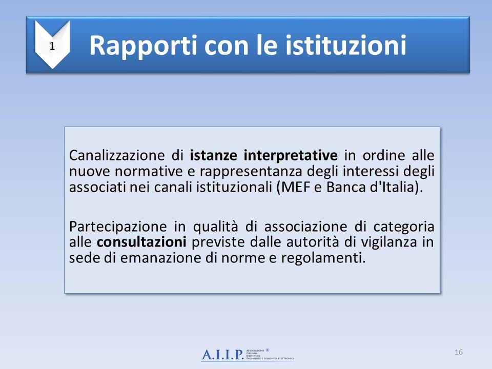 Rapporti con le istituzioni Canalizzazione di istanze interpretative in ordine alle nuove normative e rappresentanza degli interessi degli associati n