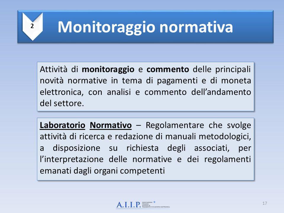 Attività di monitoraggio e commento delle principali novità normative in tema di pagamenti e di moneta elettronica, con analisi e commento dellandamen
