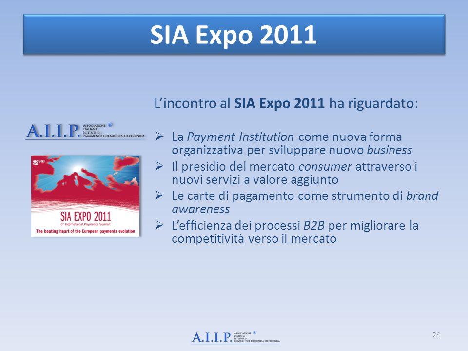 SIA Expo 2011 Lincontro al SIA Expo 2011 ha riguardato: La Payment Institution come nuova forma organizzativa per sviluppare nuovo business Il presidi