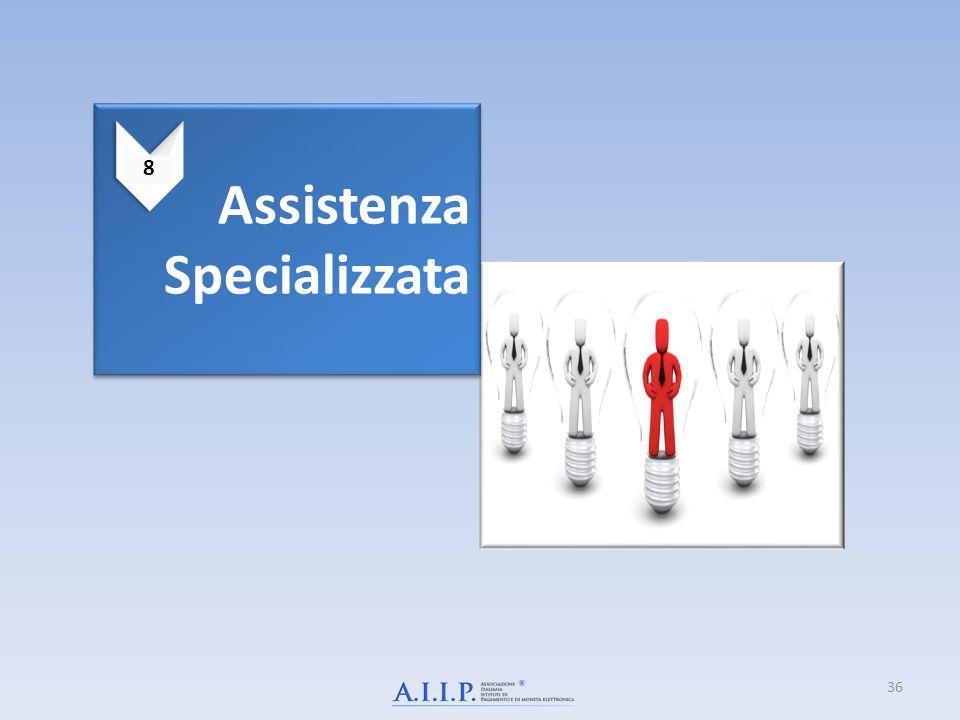 Assistenza Specializzata I I 8 36