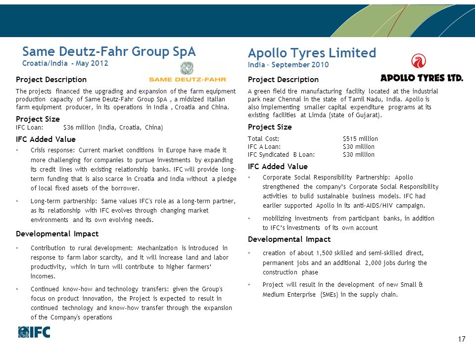 17 Same Deutz-Fahr Group SpA Croatia/India - May 2012 Project Description The projects financed the upgrading and expansion of the farm equipment production capacity of Same Deutz-Fahr Group SpA, a midsized Italian farm equipment producer, in its operations in India, Croatia and China.