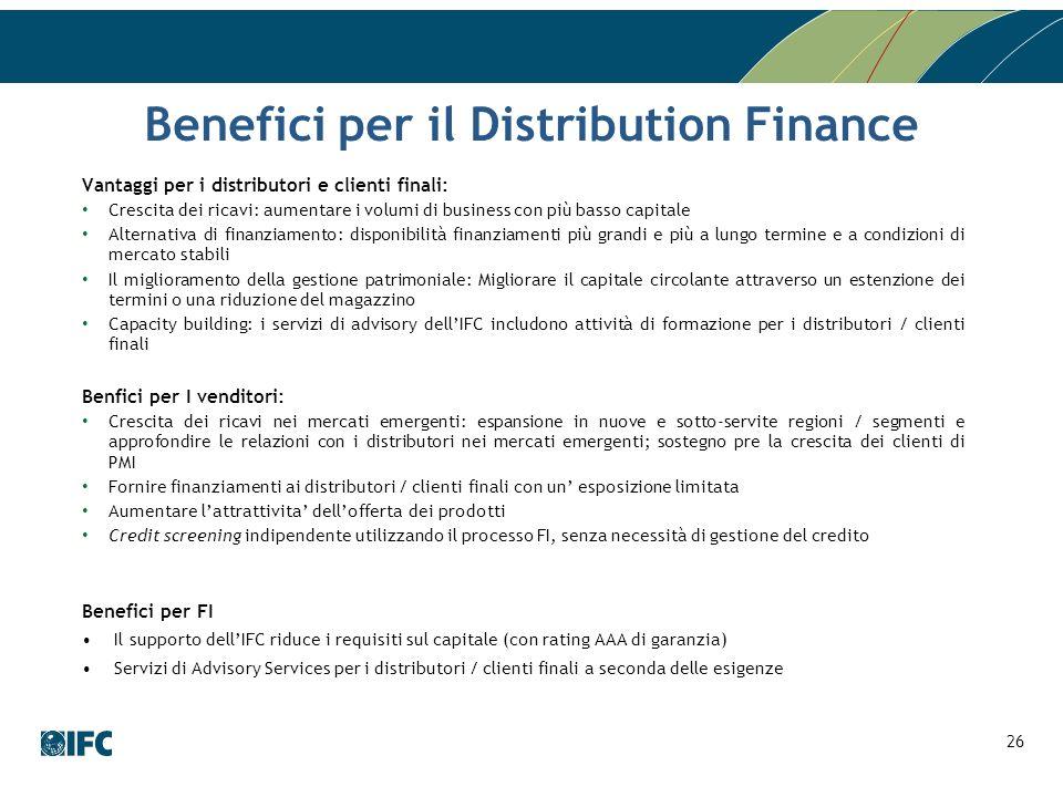 Vantaggi per i distributori e clienti finali: Crescita dei ricavi: aumentare i volumi di business con più basso capitale Alternativa di finanziamento: