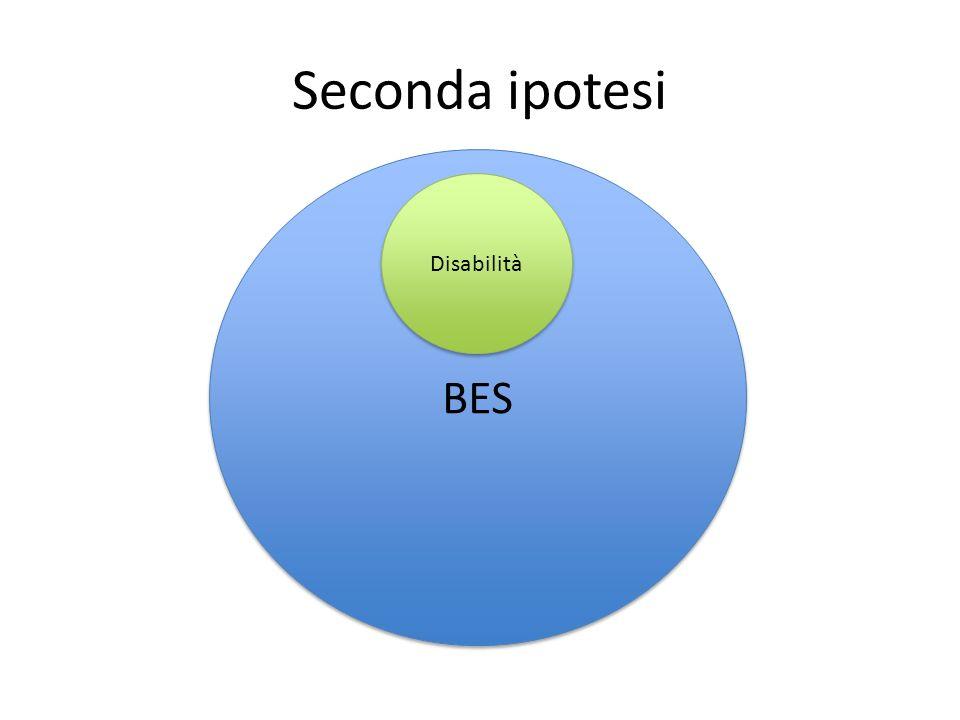 Seconda ipotesi BES Disabilità