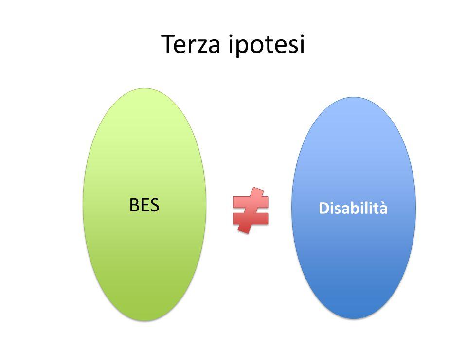 Terza ipotesi Disabilità BES