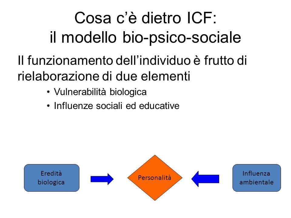 Cosa cè dietro ICF: il modello bio-psico-sociale Il funzionamento dellindividuo è frutto di rielaborazione di due elementi Vulnerabilità biologica Inf