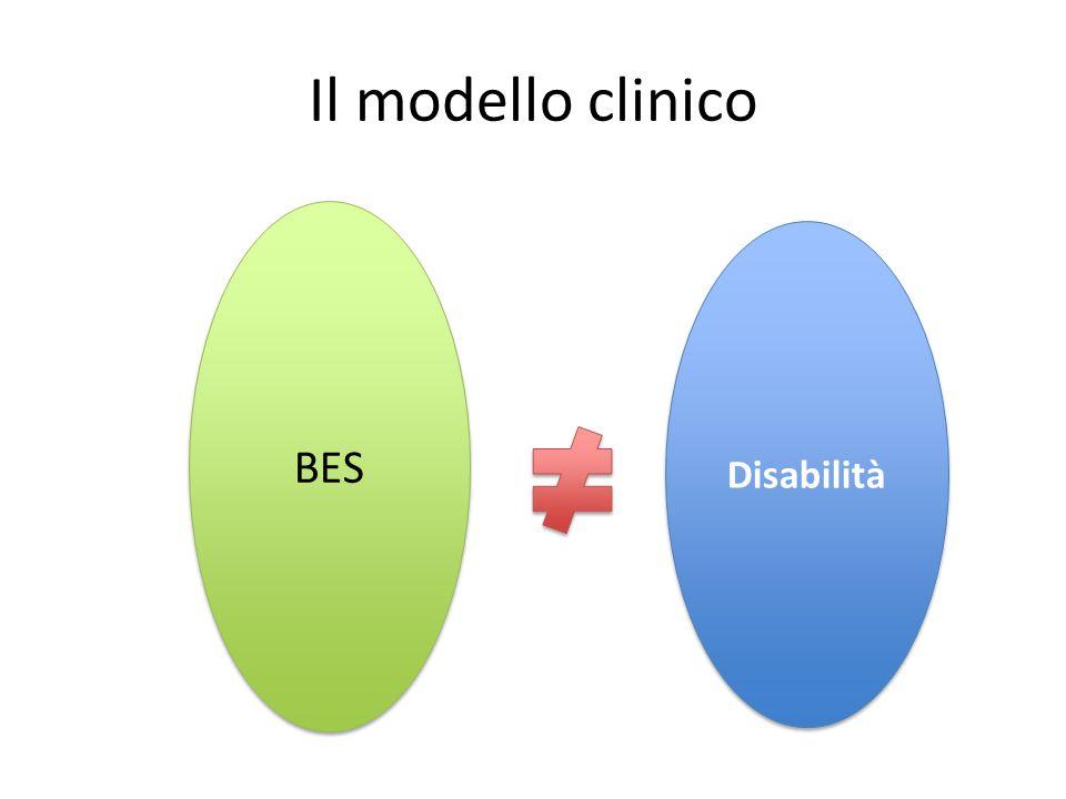 Il modello clinico Disabilità BES