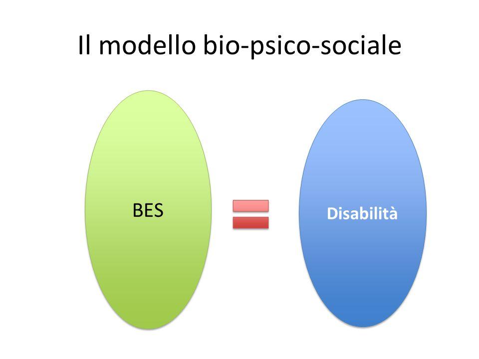 Il modello bio-psico-sociale Disabilità BES