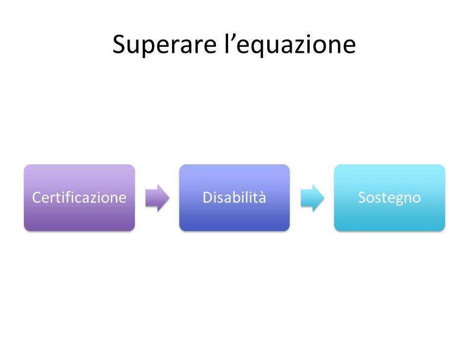Superare lequazione CertificazioneDisabilitàSostegno
