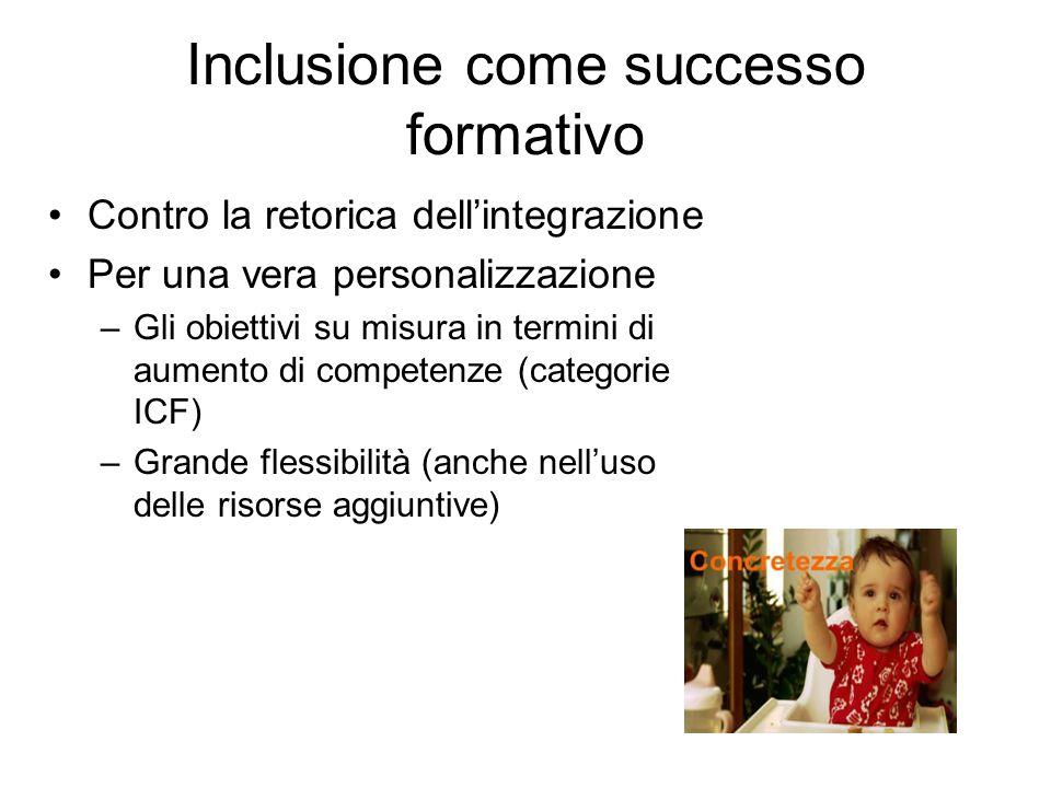 Inclusione come successo formativo Contro la retorica dellintegrazione Per una vera personalizzazione –Gli obiettivi su misura in termini di aumento d