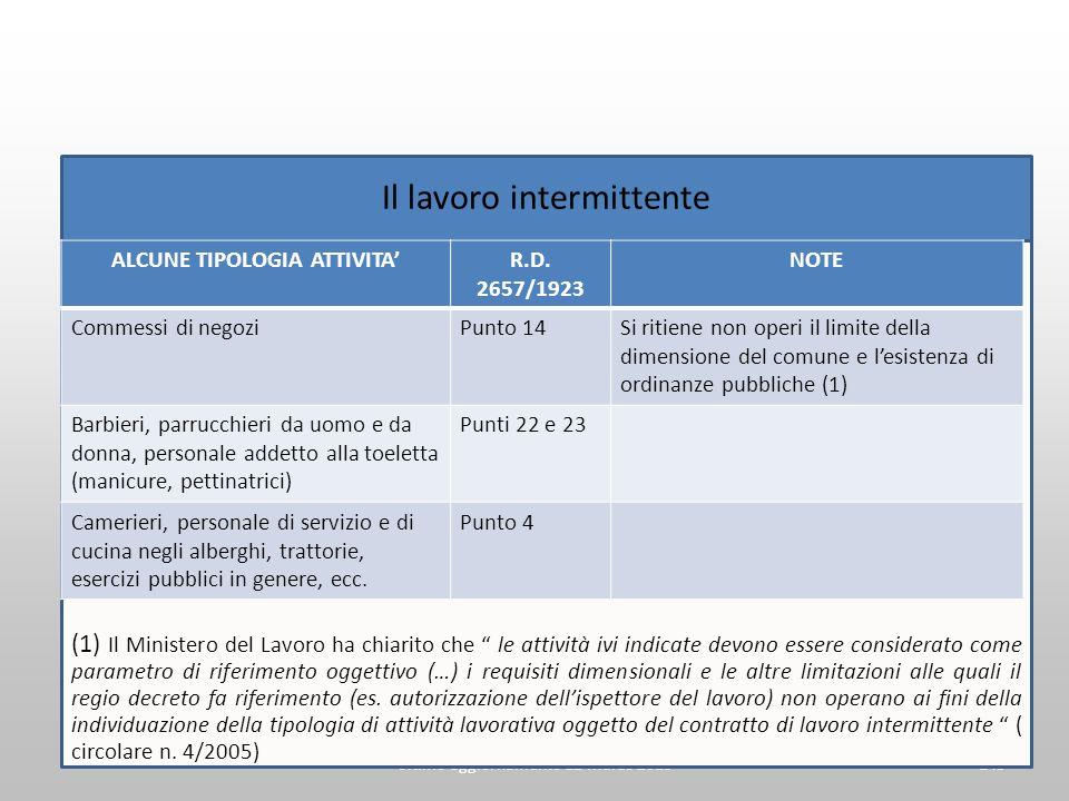 Ultimo aggiornamento 12 Marzo 2013145 Il lavoro intermittente (1) Il Ministero del Lavoro ha chiarito che le attività ivi indicate devono essere consi