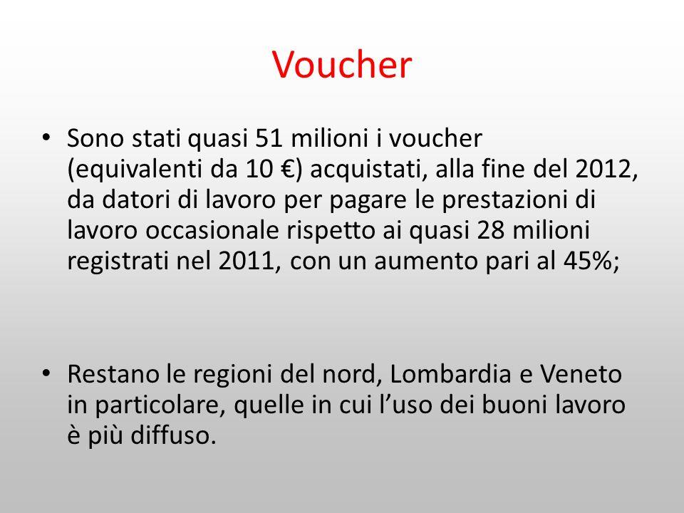 Voucher Sono stati quasi 51 milioni i voucher (equivalenti da 10 ) acquistati, alla fine del 2012, da datori di lavoro per pagare le prestazioni di la